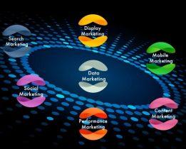 Web marketing Lille : un service idéal pour votre entreprise